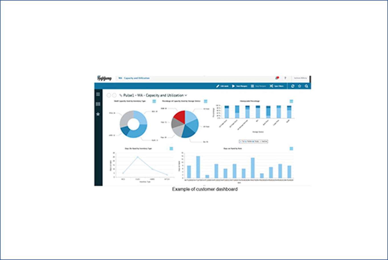 HIGHJUMP ADDS SUPPLY CHAIN ANALYTICS TO ENTERPRISE SOFTWARE SUITE