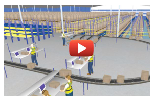 Warehouse Design Software For The Logistics Professional Iwms Supply Chain Management Software By Iwms Fully Integrated And Supported Solutions